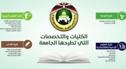 Al Quds Open University